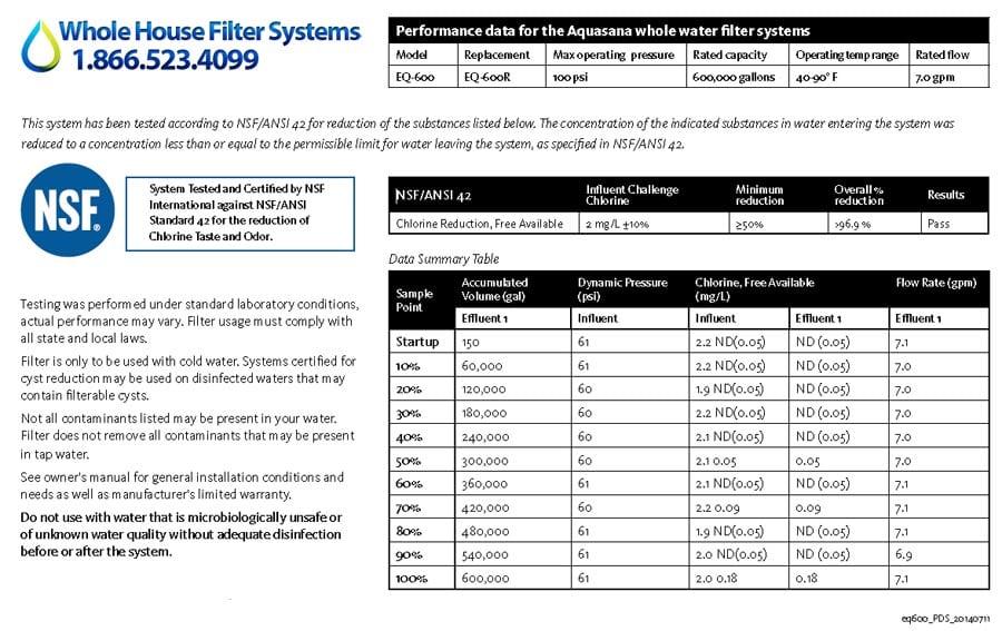 eq-600 performance data sheet